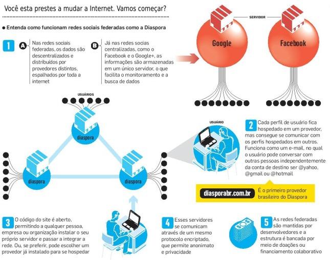 infografico_estadao
