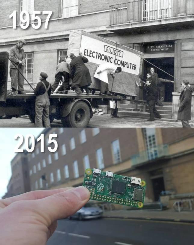 Computador_1957-2015