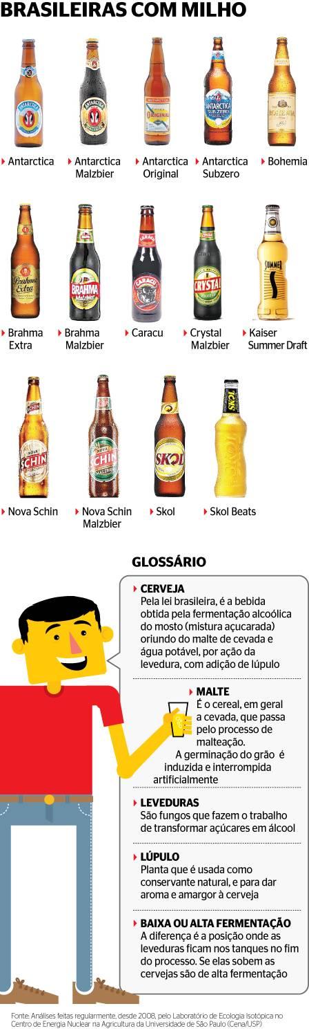 cerveja-web