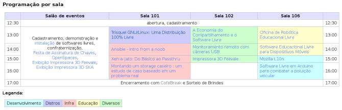 Programação_FLISOL_2016